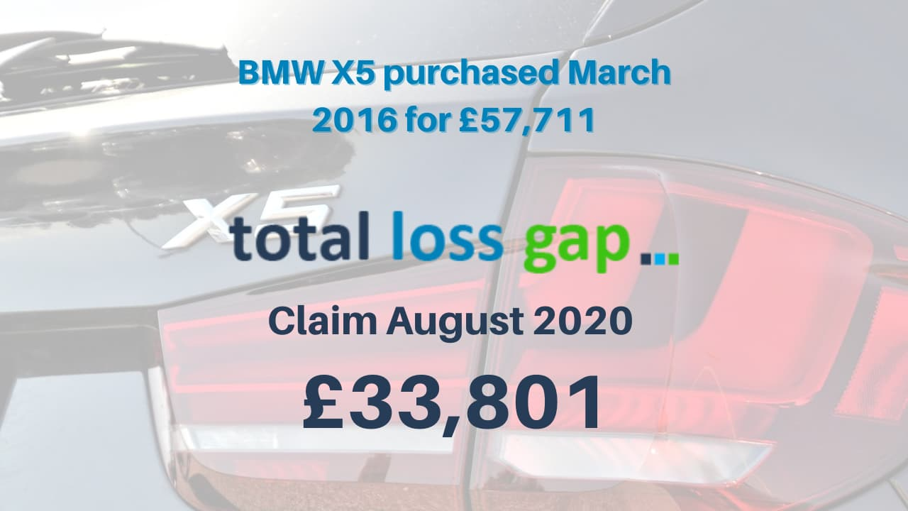 BMW X5 Total Loss Gap claim August 2020