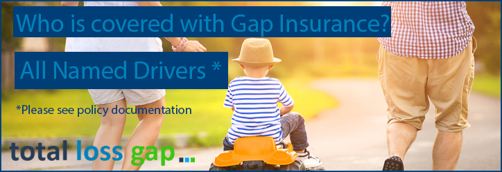 Who is covered with Gap Insurance?