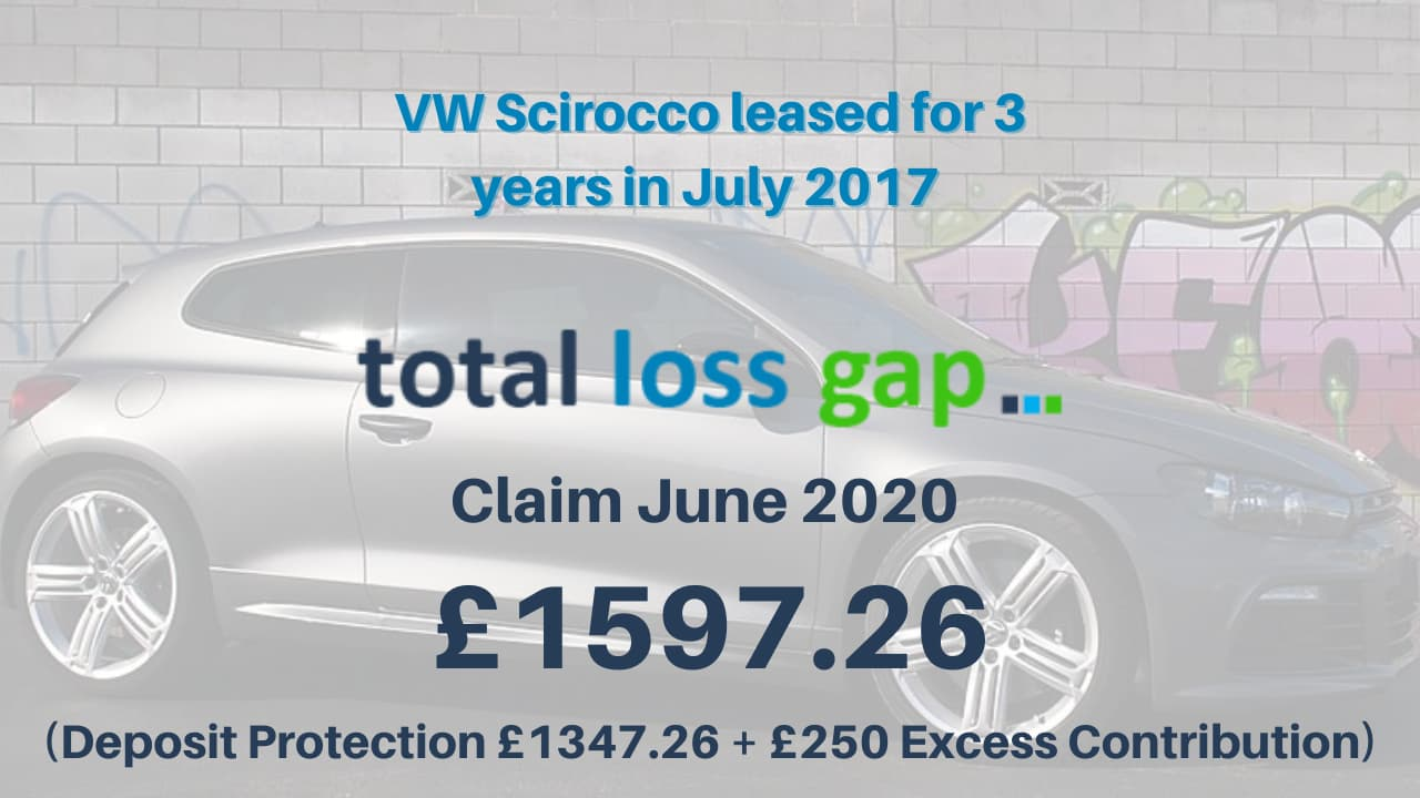 VW Scirocco Total Loss Gap lease claim August 2020