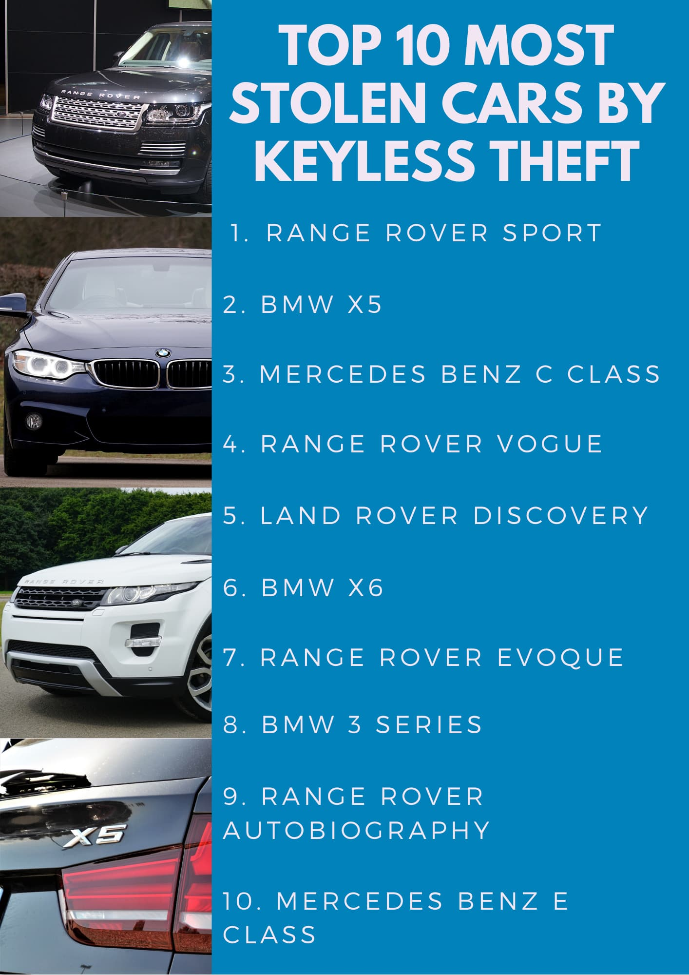 keyless entry car thefts UK 2019